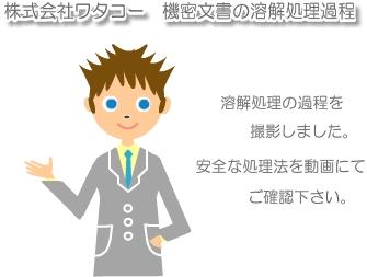 機密文書 機密書類 溶解処理動画 古紙 リサイクル 株式会社ワタコー